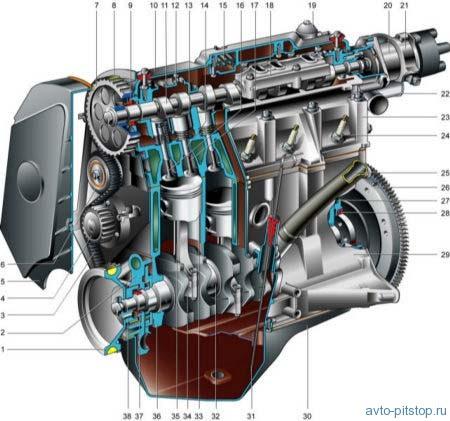 Двигатель -21083