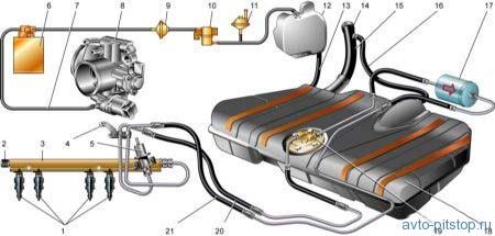 Система питания двигателя ВАЗ-2111
