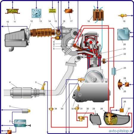 6 - форсунка; 7 - топливная рампа; 8 - регулятор давления топлива; 9 - регулятор холостого хода...