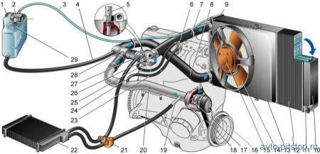 Система охлаждения двигателя ВАЗ-21083 и ВАЗ-2111