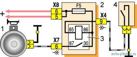 Звуковой сигнал ВАЗ