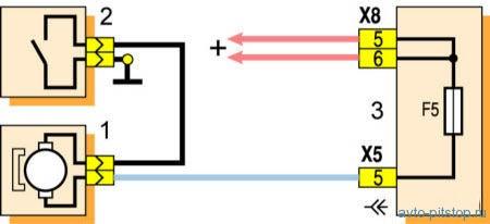 Схема включения электродвигателя вентилятора системы охлаждения ВАЗ 2108-2115