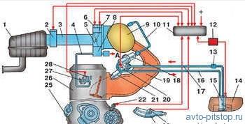 Контроллер системы впрыска двигателий ВАЗ