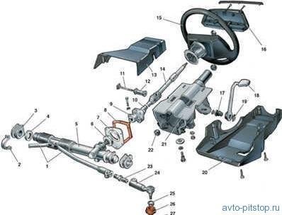 Рулевое управление ВАЗ–2110