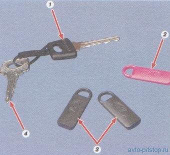 Ключи к автомобилям Ваз 2113, 2114, 2115