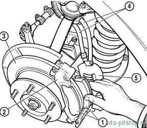 Замена передних тормозных колодок автомобиля Шевроле-Нива