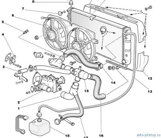 ремонт нива шевроле система охлаждения #10