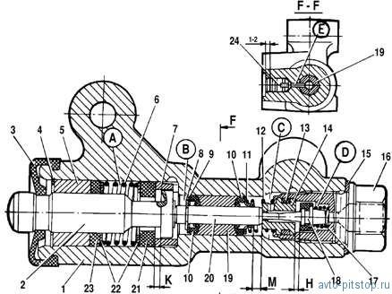 Регулятор давления задних тормозов Шевроле-Нива