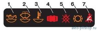 Бортовая система контроля Ваз 2113, 2114, 2115
