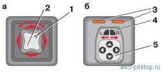 Блок управления наружными зеркалами Ваз 2113, 2114, 2115