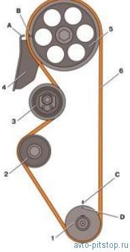Замена ремня привода распределительного вала ВАЗ 2108-2115
