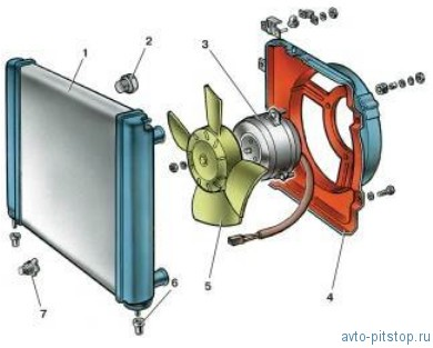 Радиатор и расширительный бачок ВАЗ 2108-2115