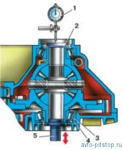 Подбор регулировочного кольца подшипников дифференциала ВАЗ 2108-2115