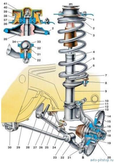Определение технического состояния деталей передней подвески ВАЗ 2108-2115
