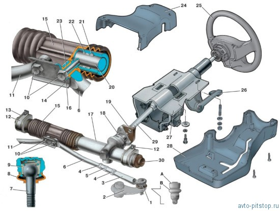 Рулевой механизм ВАЗ 2108–2115