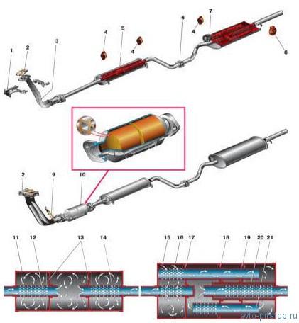 Система выпуска отработавших газов двигателей ВАЗ-2111, 2112