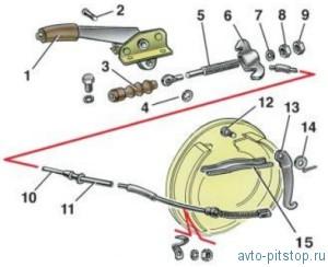 Снятие и установка стояночной тормозной системы ВАЗ