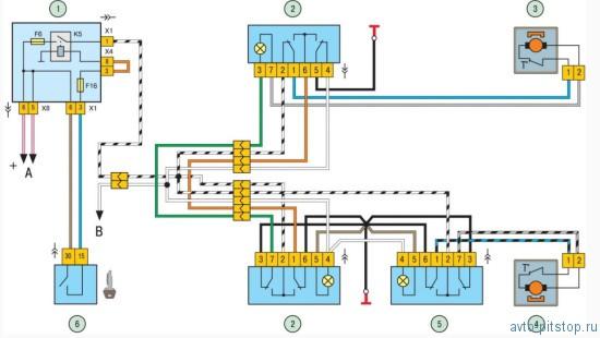 Электростекло-подъемники передних дверей ВАЗ