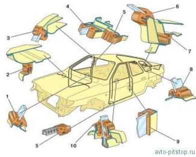 Герметизация кузова ВАЗ 2108-2115