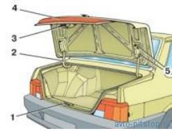 Снятие, установка и регулировка положения крышки багажника ВАЗ 2115