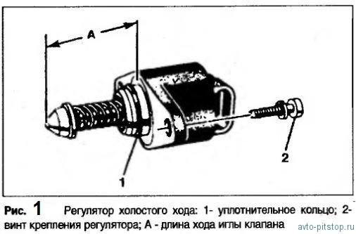 Регулятор холостого хода двигателя ВАЗ (ЭСУД)