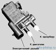 Клапан продувки адсорбера двигателя ВАЗ (ЭСУД)