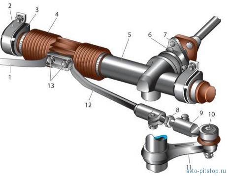 Рулевое управление ВАЗ 2108-2115