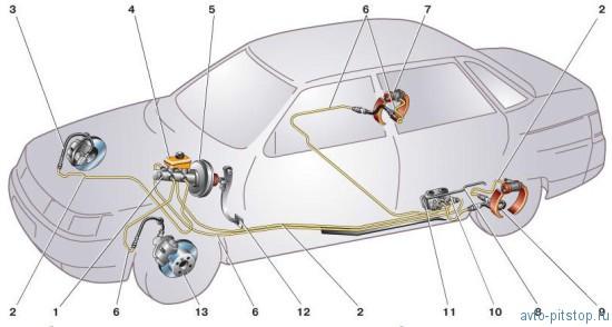Тормозная система ВАЗ