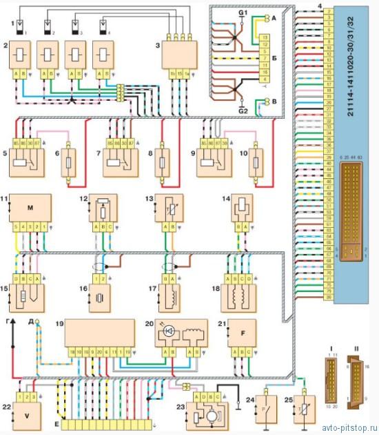 Схема соединений системы управления двигателем ВАЗ-21114