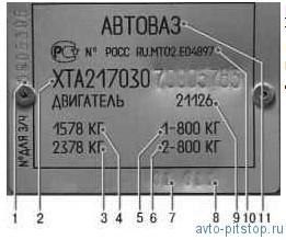 Паспортные данные ВАЗ-2170