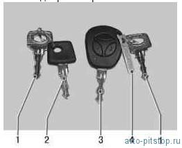 Ключи от автомобиля ВАЗ-2170