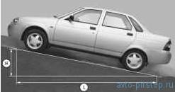 Проверка стояночного тормоза ВАЗ