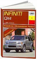 Руководство по ремонту и эксплуатации Infiniti QX4 с 1996