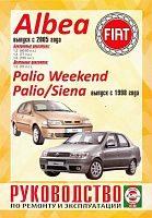 Руководство по ремонту и эксплуатации Fiat Albea с 2005, Fiat Palio Weekend, Siena с 1998